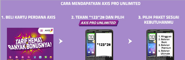 Paket Axis Pro