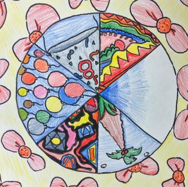 Elements Of Art Drawing : Art eat tie dye repeat th grade elements of wheel