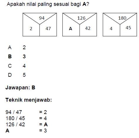 Contoh soalan IQ Penguasa Kastam W41 peperiksaan online