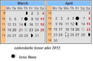 como calcular la fecha de la Semana Santa