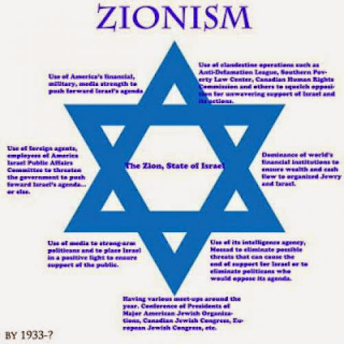 Zionism Labor Zionism Part 4