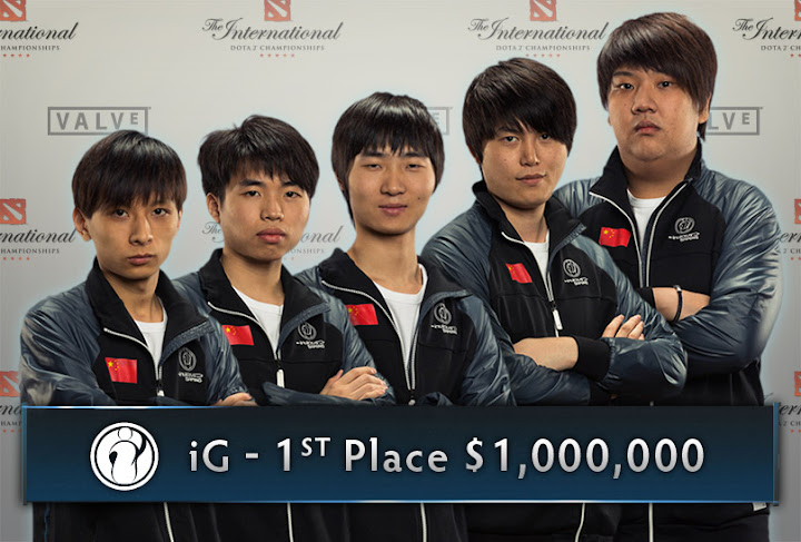 Ganadores del The International DotA 2012