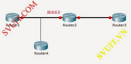 Static Routing in Firewall ASA (2)