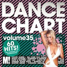 Download – CD Dance Chart 35