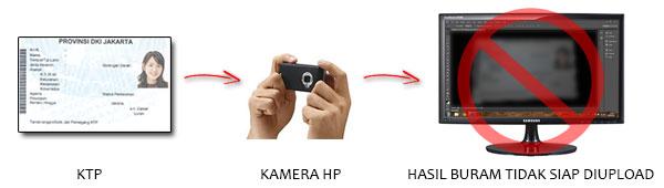 Repro KTP menggunakan kamera handphone