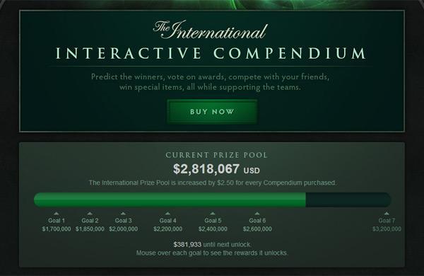Giải thưởng The International 3 đã lên đến 2,8 triệu đô 2