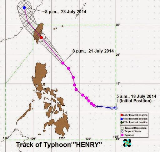 Track of Typhoon Henry