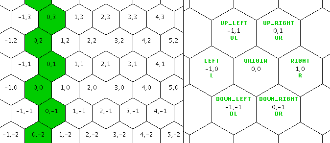 Simple Line Drawing Algorithm : ಠ bresenham s line drawing algorithm on a hexagonal grid