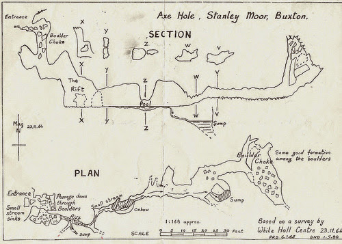 Stanley Moor Survey