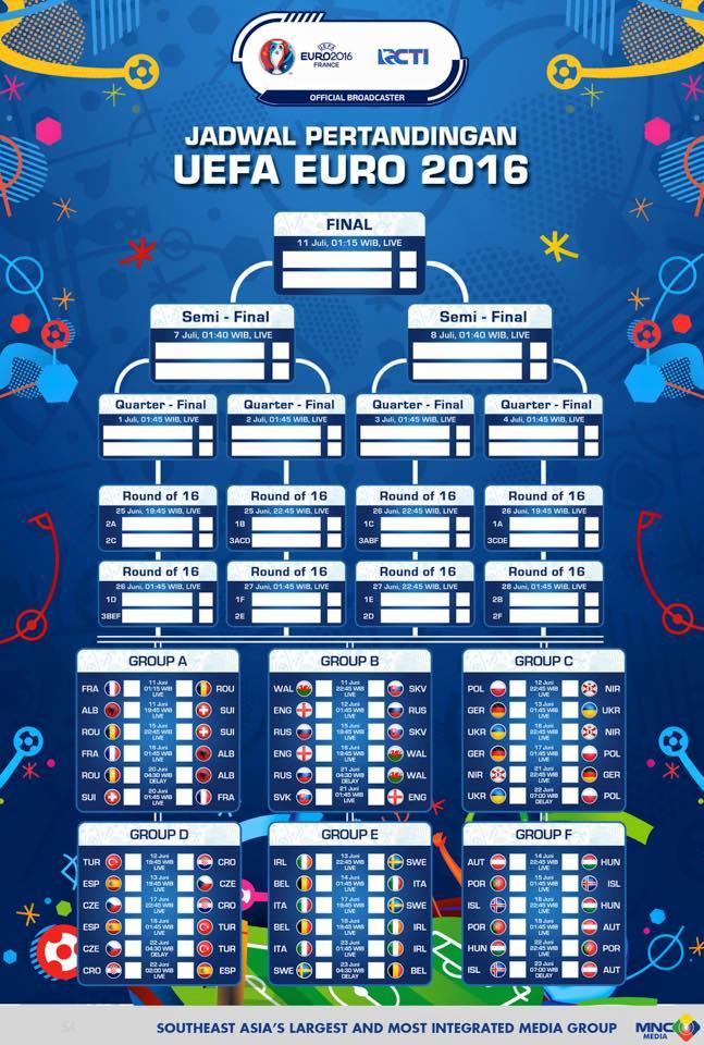 Jadwal Lengkap Pertandingan UEFA EURO 2016 France / Piala Eropa 2016 Live RCTI