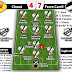Chaná 4 - Ferro Carril 7: una bestia del gol llamada Paolo Patritti (2a Rueda 2013)