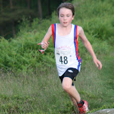 Badgerstone Relays