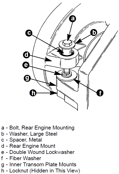 yet another engine alignment question boat talk chaparral boats rh forum chaparralboats com snapper rear engine rider diagram rear engine rear wheel drive diagram