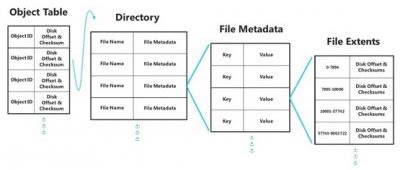 formato de archivos refs