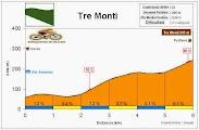 Altimetría Perfil Tre Monti