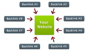 Cách Tạo Backlink đơn giản mà hiệu quả