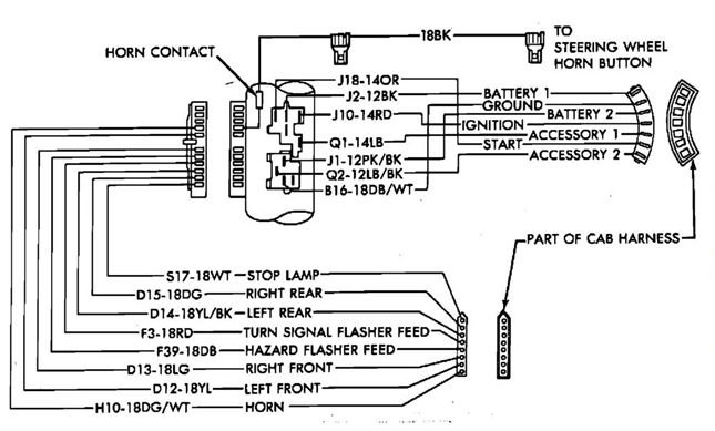 dodge truck wiring harness 1980 electrical diagram schematics rh zavoral genealogy com