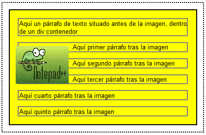 cajas box-model con float css