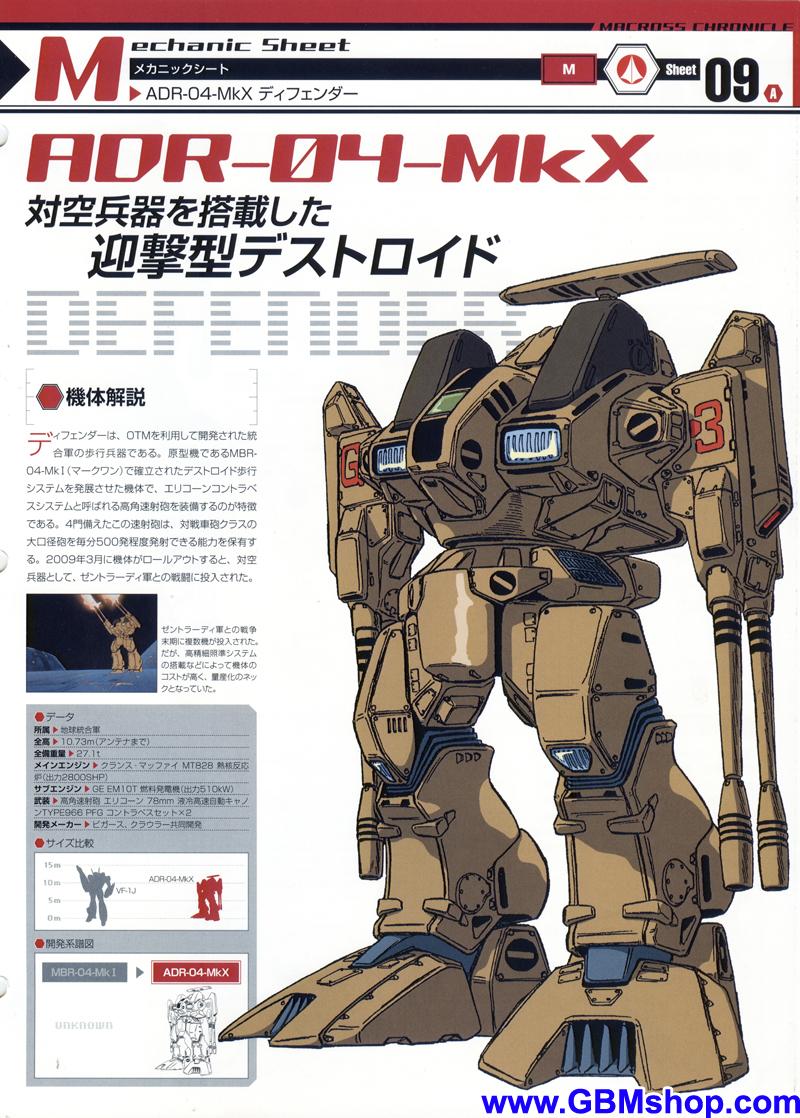Macross ADR-04 Destroid Defender Mk X Mechanic & Concept Macross Chronicle