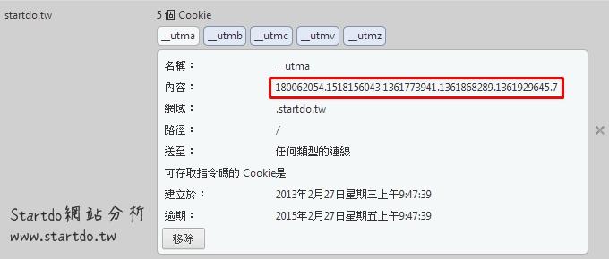 ga-cookie