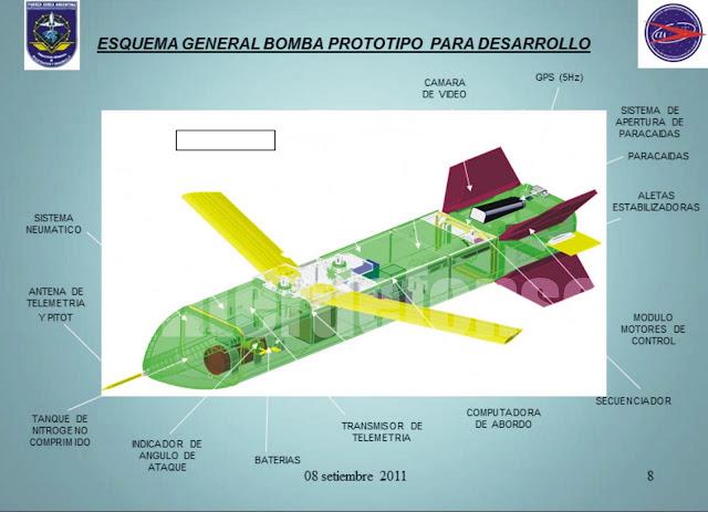 DARDO II, B, C, datos técnicos. 4