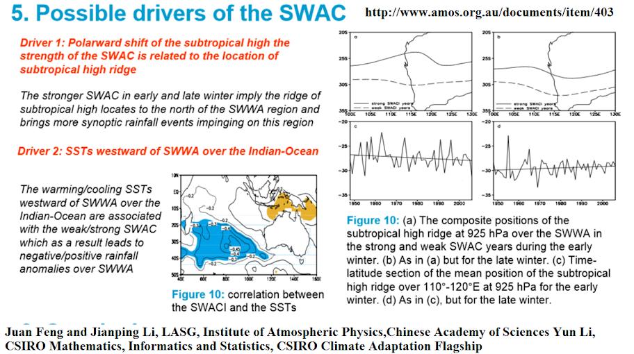 SWAC rainfall variabilty in S/west WA