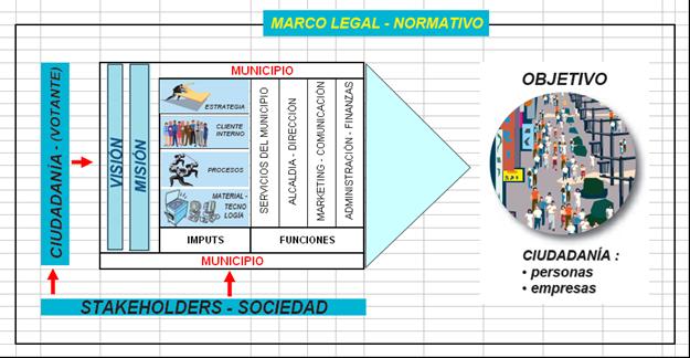 Abuelita municipalidad de pueblo libre2 - 3 8