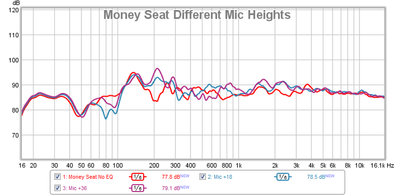money%2520seat%2520mic%2520heights.png