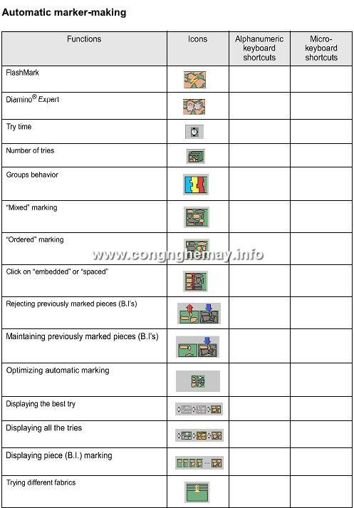 Chức Năng Icon Và Phím Tắt Trong Lectra Diamino 10