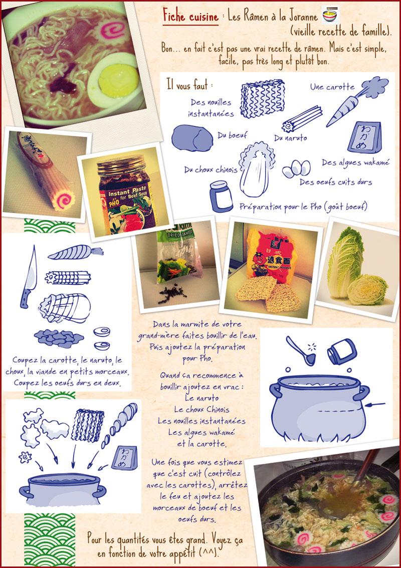 Modele fiche recette cuisine word avec des id es int ressantes pour la conception - Arte cuisine des terroirs recettes ...