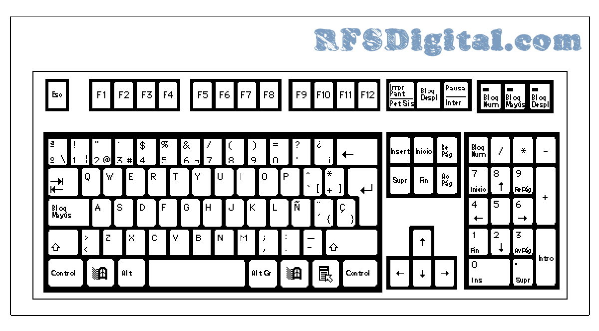 Informatica y tecnologia cae 6 el teclado for En keyboard layout