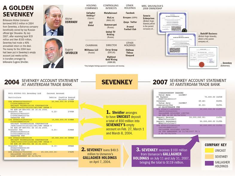 в этот раз взяточник Шувалов снова усидит на своём месте?