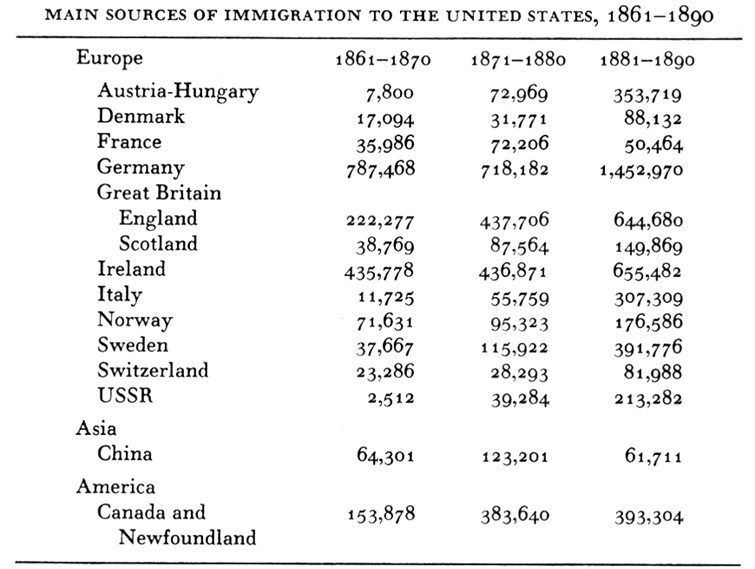 an introduction to the history between the years 1840 to 1890 in the united states Between 1880 and 1900, the urban population of the united states rose from 28% to 40%, and reached 50% by 1920, in part due to 9,000,000 european immigrants after 1890 the us rural population began to plummet, as farmers were displaced by mechanization and forced to migrate to urban factory jobs.