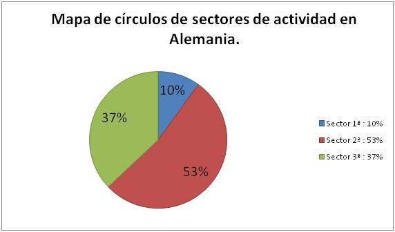 social sector initiatives 2017 pdf