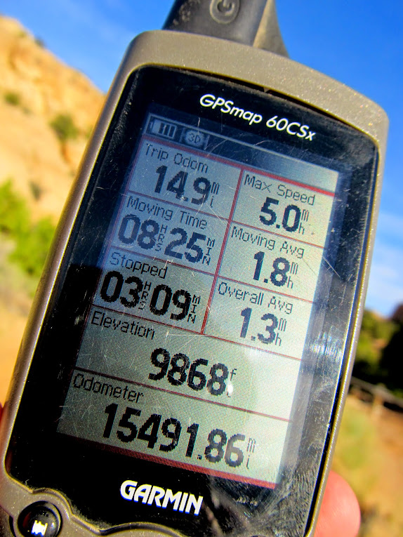 GPS stats for the hike
