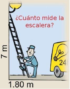 Matem ticas general longitud de una escalera for Formula escalera