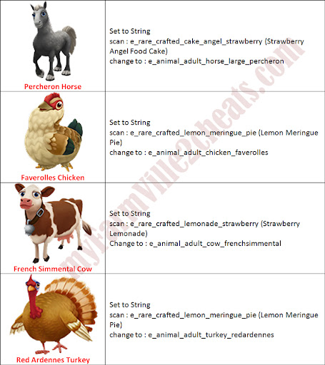 FarmVille 2 Cheats Codes for animals