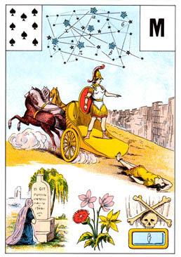 Grand jeu de Mme Lenormand : tirage 5 cartes 'évolution carrière' 49%2520pique%25208