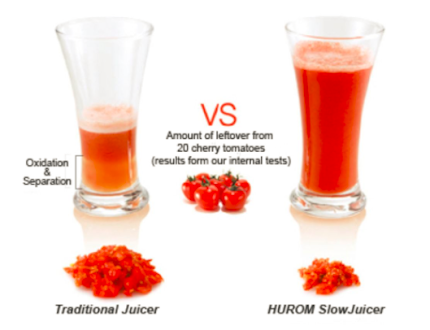 Co-Distributor of Quality Household Appliances (Hurom Slow Juicer) - Our Product - Hurom Slow ...