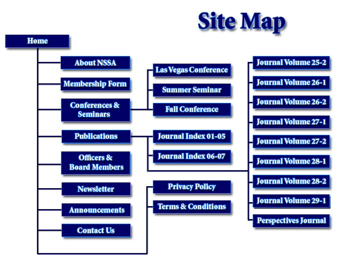 How To Submit Blogger (Blogspot) Blog Sitemap To Google