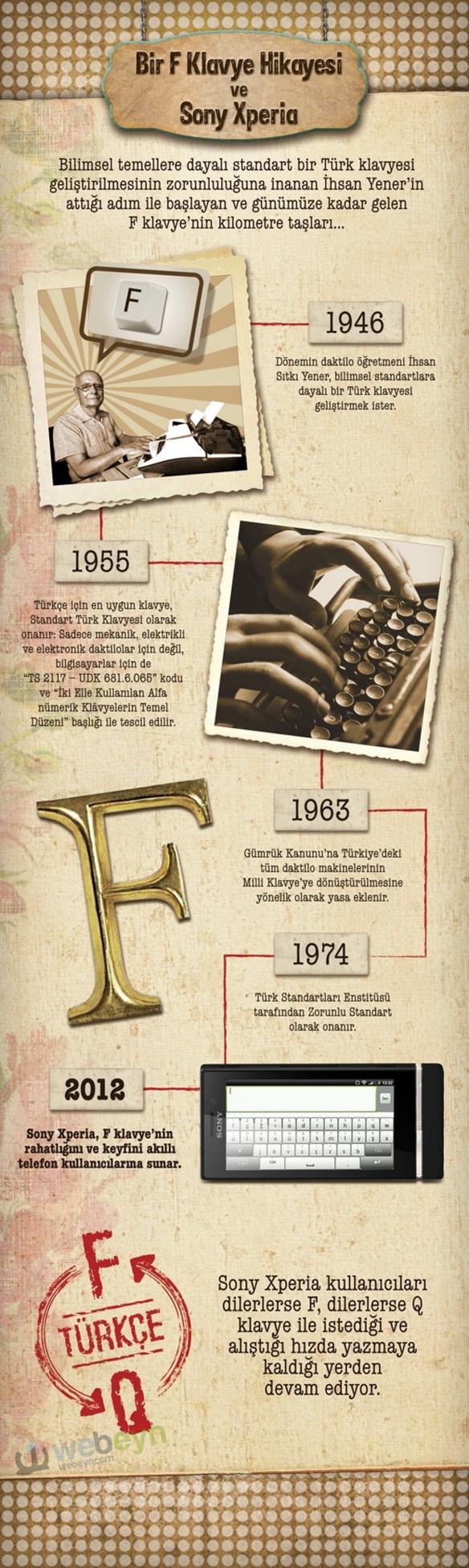 Sony - Infografik