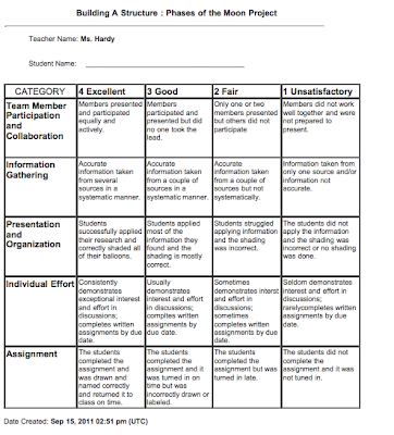 Lesson Plan and Rubric - Emily H's E-Portfolio