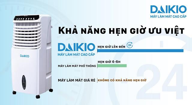 Chức năng hẹn giờ máy làm mát daikio DK-800A