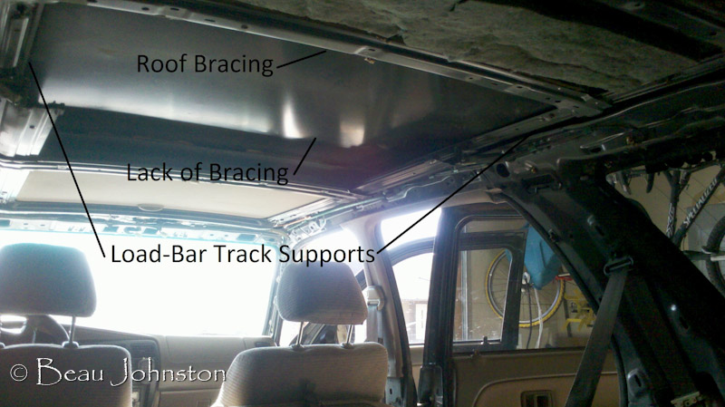 Reinforcing The Roof Of Our 98 4runner Yotatech Forums