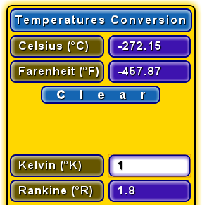 kelvin in grad celsius