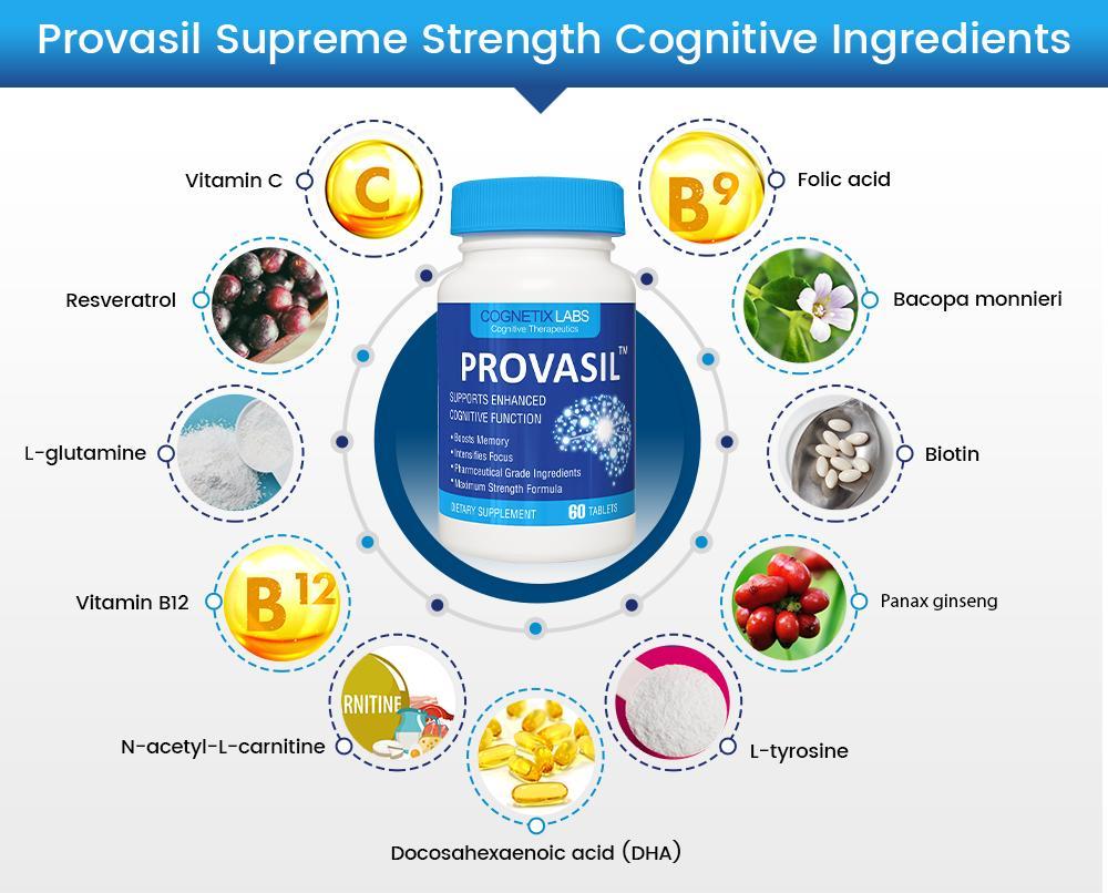 provasil-ingredients-01
