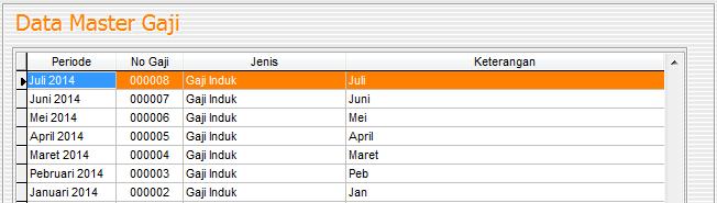 Klik tombol gaji pokok baru yaitu bulan Juli 2014, lalu klik tombol Pilih.
