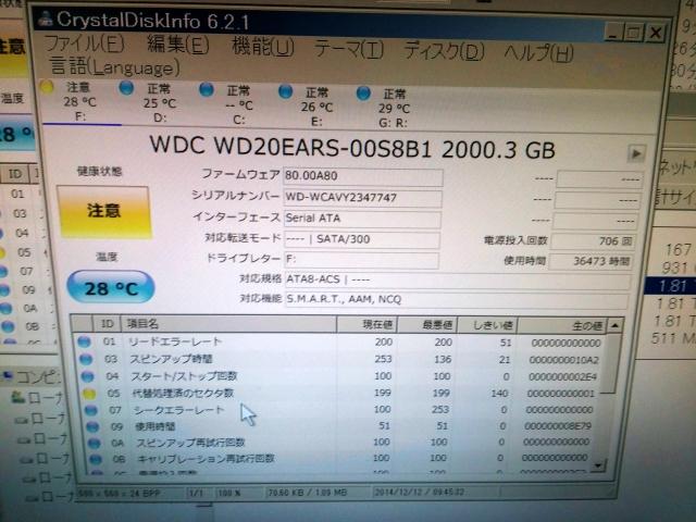 パソコンのハードディスクを『WD40EZRX』に交換してみる。