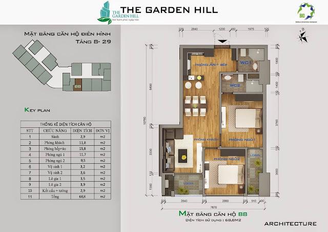 Căn B8 tầng 8 đến 29 garden hill - 99 trần bình