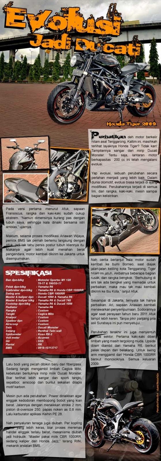 Modifikasi Honda Tiger Jadi Ducati